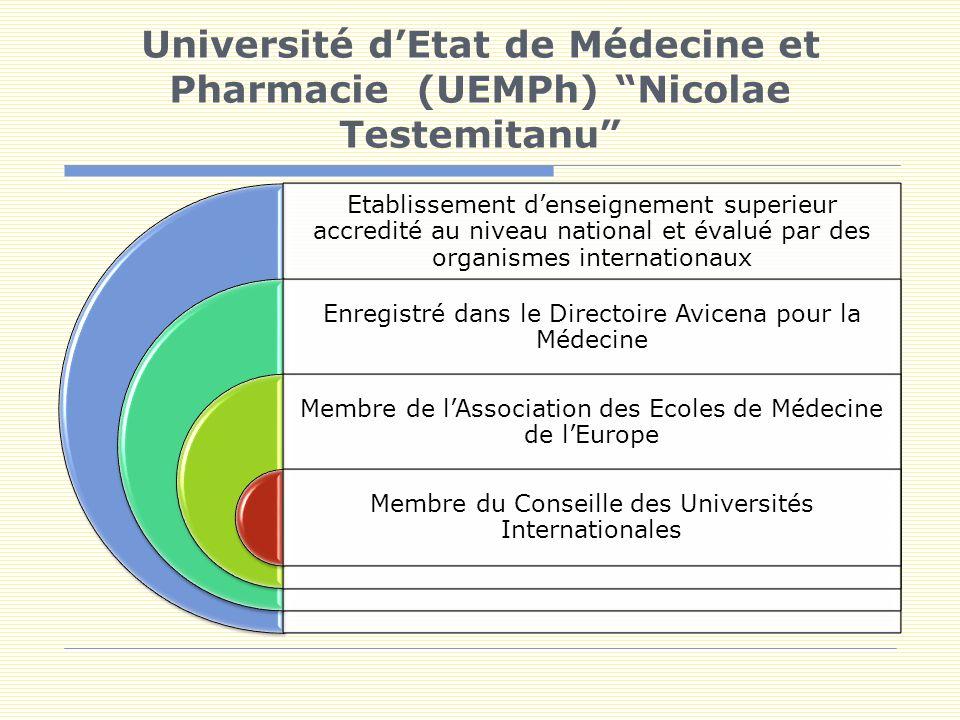 Historique 1997 - LUniversité de Médecine et de Pharmacie Nicolae Testemitanu est devenue membre de lAUF 1997 - Signature de la Convention de création de la Filière Universitaire Francophone