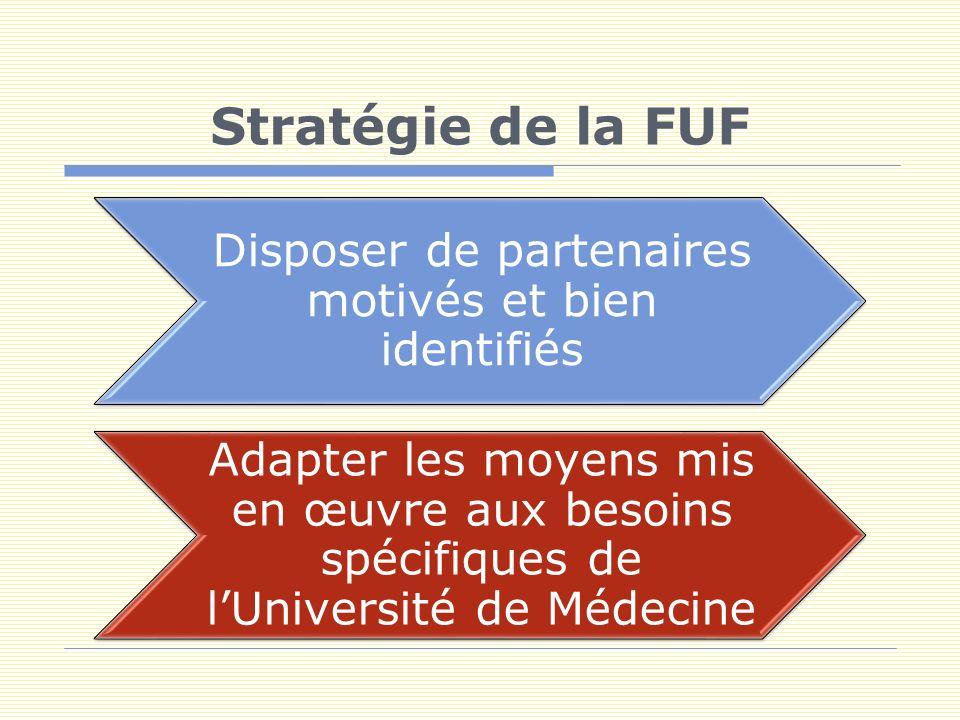 Stratégie de la FUF Disposer de partenaires motivés et bien identifiés Adapter les moyens mis en œuvre aux besoins spécifiques de lUniversité de Médecine