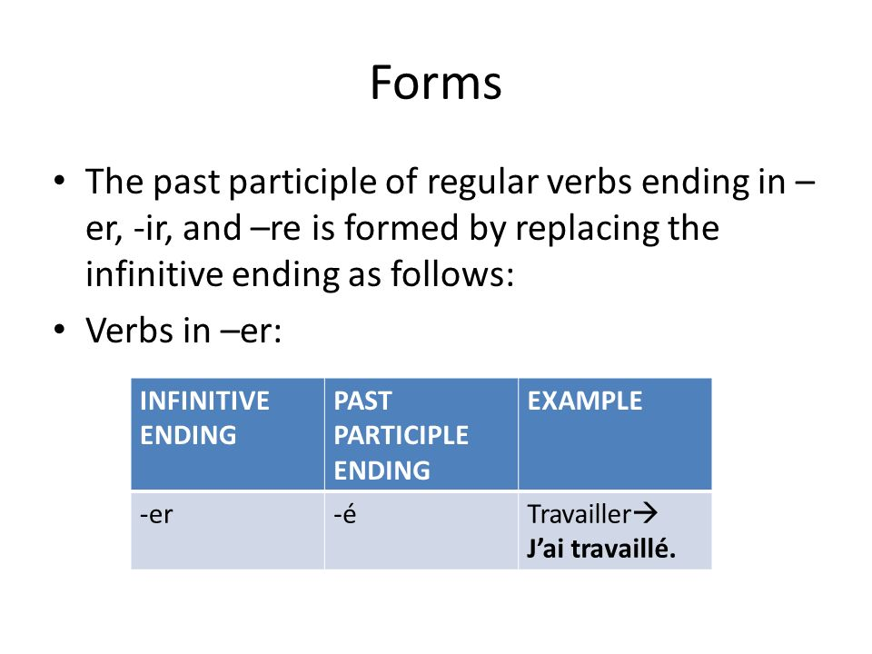 Forms The past participle of regular verbs ending in – er, -ir, and –re is formed by replacing the infinitive ending as follows: Verbs in –er: INFINIT