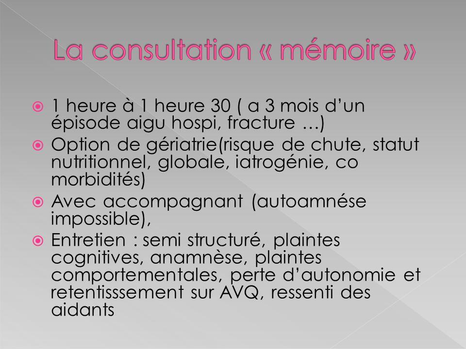 1 heure à 1 heure 30 ( a 3 mois dun épisode aigu hospi, fracture …) Option de gériatrie(risque de chute, statut nutritionnel, globale, iatrogénie, co