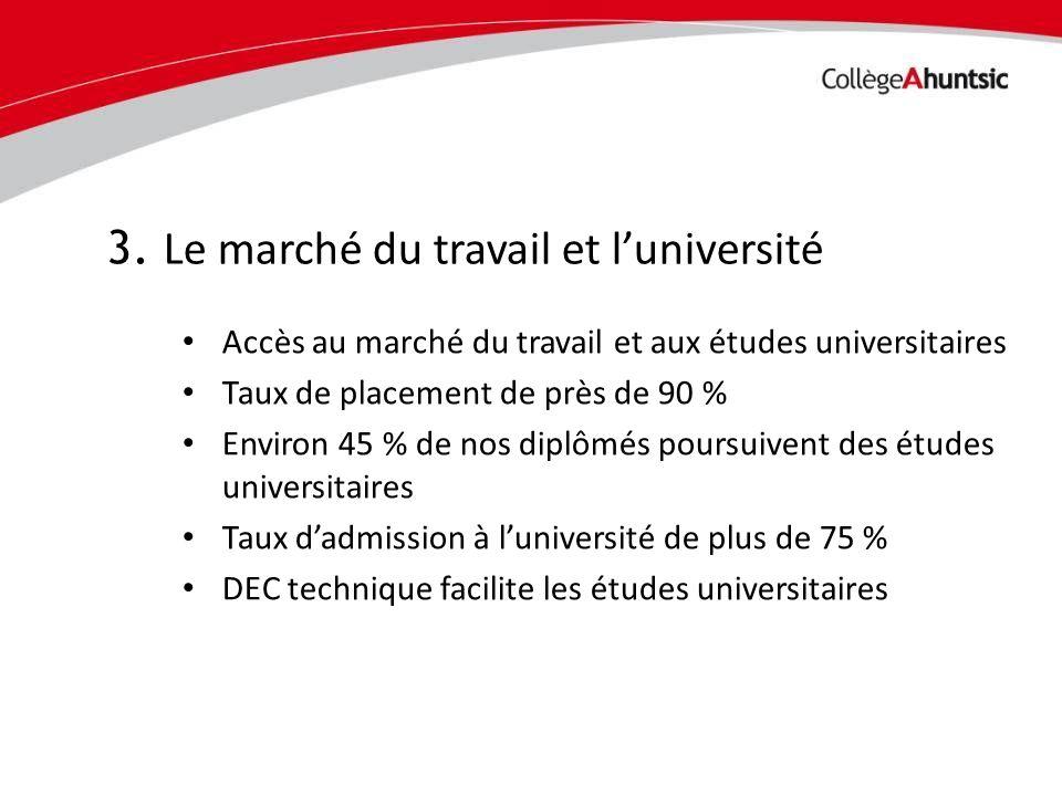 Date Accès au marché du travail et aux études universitaires Taux de placement de près de 90 % Environ 45 % de nos diplômés poursuivent des études uni