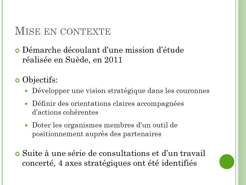 M ISE EN CONTEXTE Démarche découlant dune mission détude réalisée en Suède, en 2011 Objectifs: Développer une vision stratégique dans les couronnes Dé