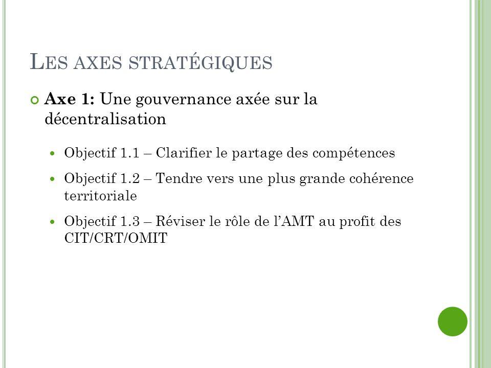 L ES AXES STRATÉGIQUES Axe 1: Une gouvernance axée sur la décentralisation Objectif 1.1 – Clarifier le partage des compétences Objectif 1.2 – Tendre vers une plus grande cohérence territoriale Objectif 1.3 – Réviser le rôle de lAMT au profit des CIT/CRT/OMIT