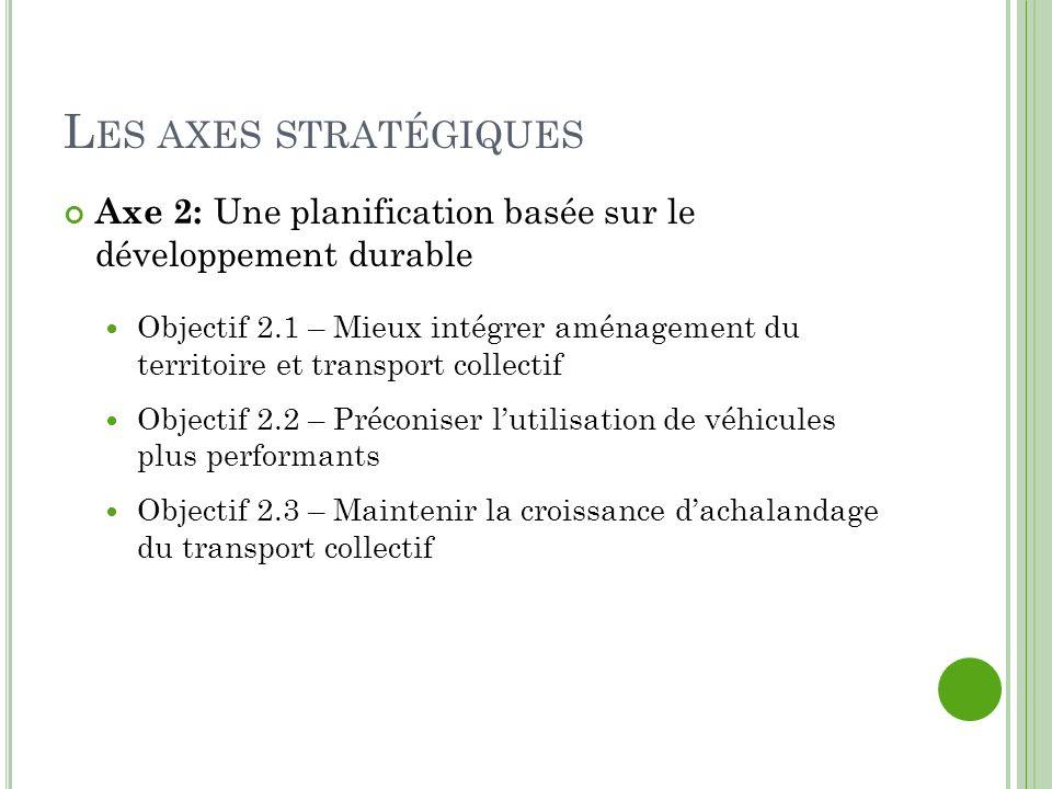 L ES AXES STRATÉGIQUES Axe 2: Une planification basée sur le développement durable Objectif 2.1 – Mieux intégrer aménagement du territoire et transpor
