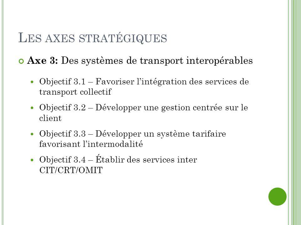 L ES AXES STRATÉGIQUES Axe 3: Des systèmes de transport interopérables Objectif 3.1 – Favoriser lintégration des services de transport collectif Objectif 3.2 – Développer une gestion centrée sur le client Objectif 3.3 – Développer un système tarifaire favorisant lintermodalité Objectif 3.4 – Établir des services inter CIT/CRT/OMIT