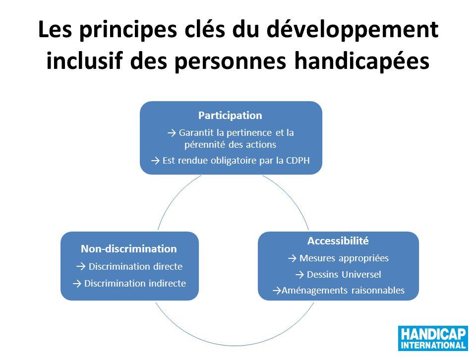 Les principes clés du développement inclusif des personnes handicapées Participation Garantit la pertinence et la pérennité des actions Est rendue obl