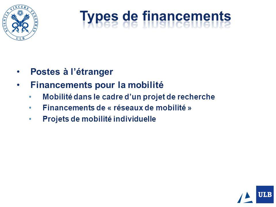 Postes à létranger Financements pour la mobilité Mobilité dans le cadre dun projet de recherche Financements de « réseaux de mobilité » Projets de mob