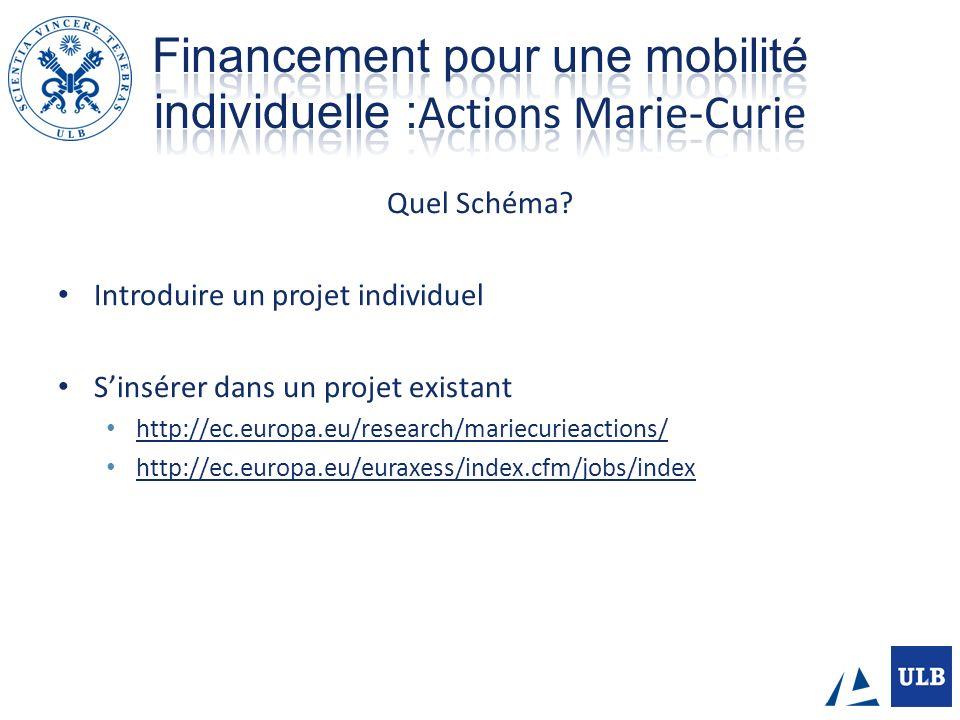 Quel Schéma? Introduire un projet individuel Sinsérer dans un projet existant http://ec.europa.eu/research/mariecurieactions/ http://ec.europa.eu/eura