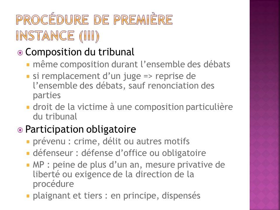 Composition du tribunal même composition durant lensemble des débats si remplacement dun juge => reprise de lensemble des débats, sauf renonciation de