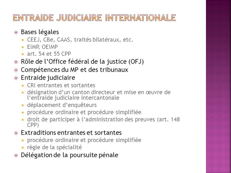 Bases légales CEEJ, CBe, CAAS, traités bilatéraux, etc. EIMP, OEIMP art. 54 et 55 CPP Rôle de lOffice fédéral de la justice (OFJ) Compétences du MP et