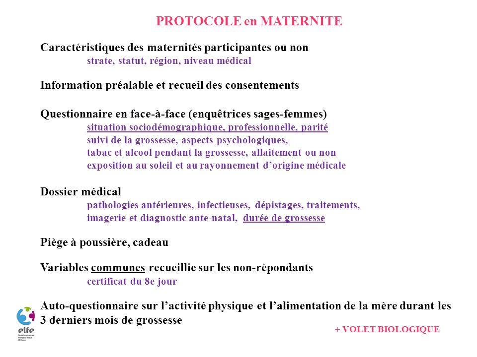 PROTOCOLE en MATERNITE Caractéristiques des maternités participantes ou non strate, statut, région, niveau médical Information préalable et recueil de
