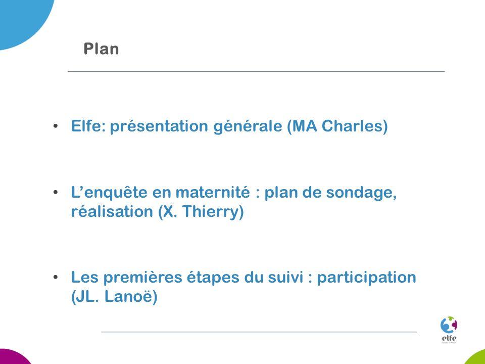 Plan Elfe: présentation générale (MA Charles) Lenquête en maternité : plan de sondage, réalisation (X. Thierry) Les premières étapes du suivi : partic