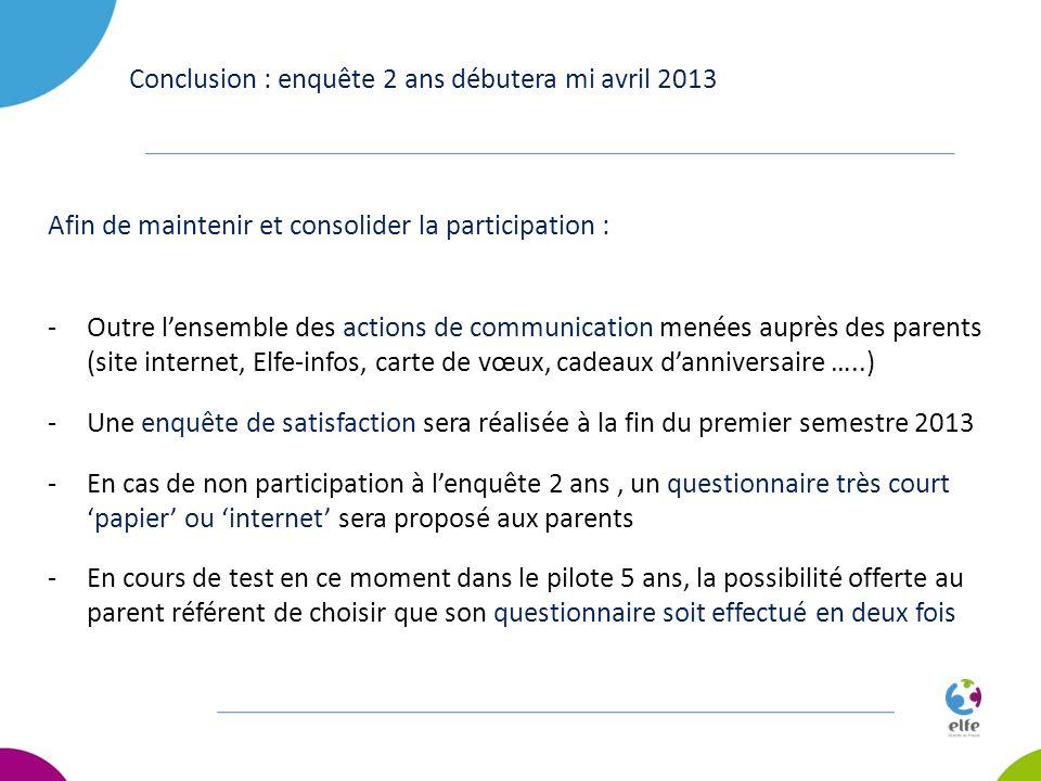 Conclusion : enquête 2 ans débutera mi avril 2013 Afin de maintenir et consolider la participation : -Outre lensemble des actions de communication men