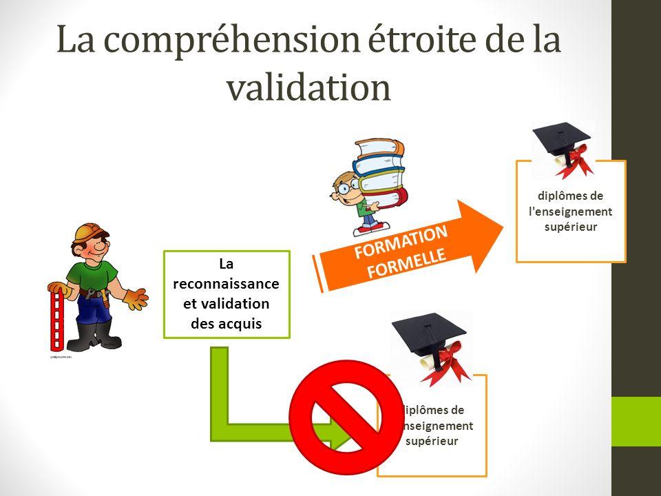 La compréhension étroite de la validation FORMATION FORMELLE La reconnaissance et validation des acquis diplômes de l'enseignement supérieur