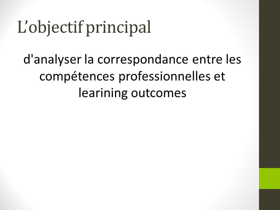 Lobjectif principal d'analyser la correspondance entre les compétences professionnelles et learining outcomes