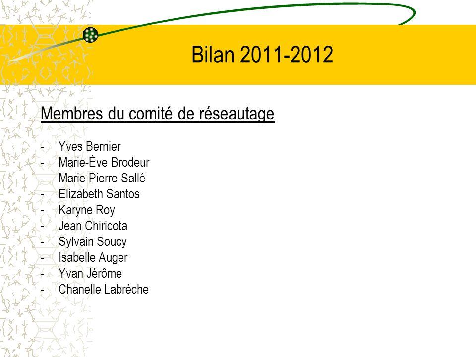 Bilan 2011-2012 Membres du comité de réseautage -Yves Bernier -Marie-Ève Brodeur -Marie-Pierre Sallé -Elizabeth Santos -Karyne Roy -Jean Chiricota -Sy
