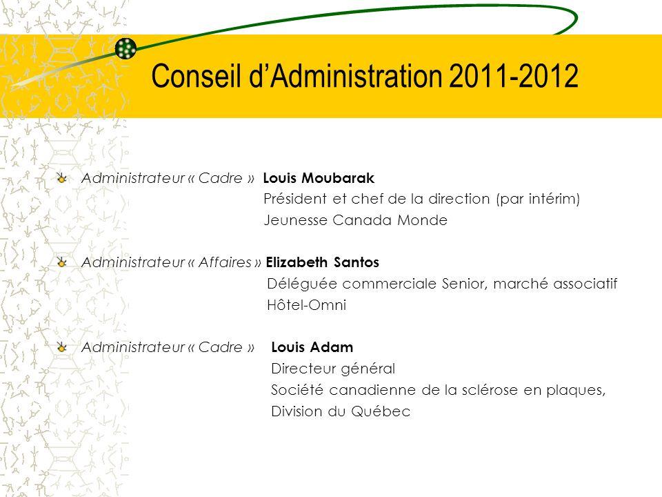 Conseil dAdministration 2011-2012 Administrateur « Cadre » Louis Moubarak Président et chef de la direction (par intérim) Jeunesse Canada Monde Admini