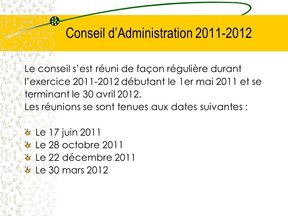 Le conseil sest réuni de façon régulière durant lexercice 2011-2012 débutant le 1er mai 2011 et se terminant le 30 avril 2012. Les réunions se sont te