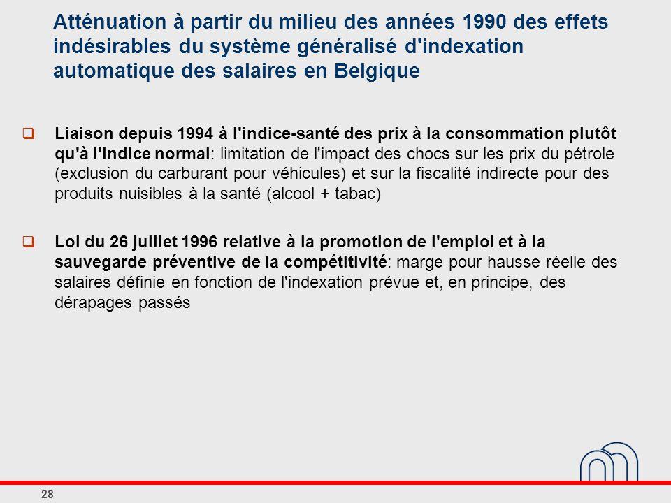 28 Atténuation à partir du milieu des années 1990 des effets indésirables du système généralisé d indexation automatique des salaires en Belgique Liaison depuis 1994 à l indice-santé des prix à la consommation plutôt qu à l indice normal: limitation de l impact des chocs sur les prix du pétrole (exclusion du carburant pour véhicules) et sur la fiscalité indirecte pour des produits nuisibles à la santé (alcool + tabac) Loi du 26 juillet 1996 relative à la promotion de l emploi et à la sauvegarde préventive de la compétitivité: marge pour hausse réelle des salaires définie en fonction de l indexation prévue et, en principe, des dérapages passés
