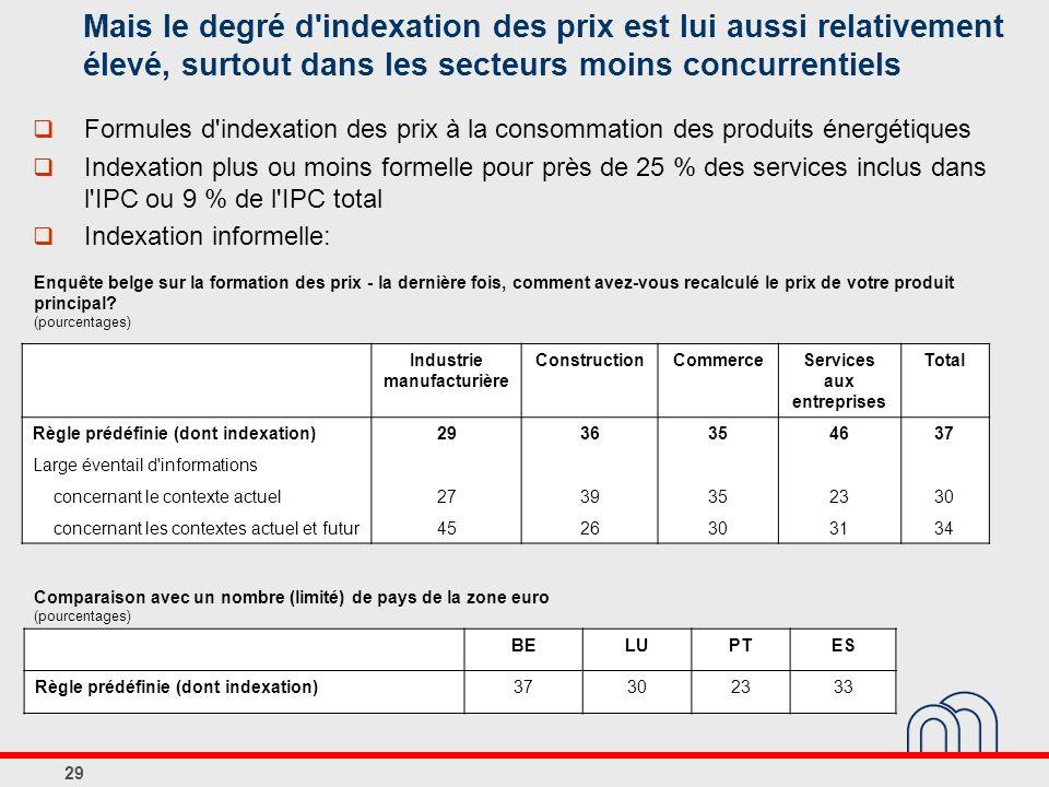 29 Enquête belge sur la formation des prix - la dernière fois, comment avez-vous recalculé le prix de votre produit principal.