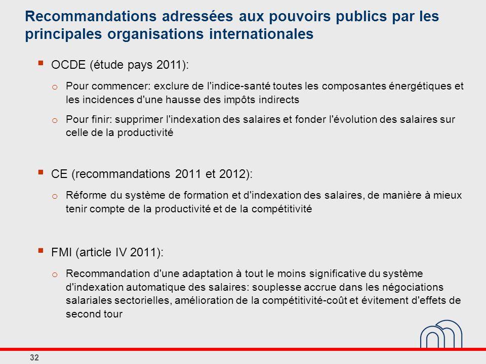 32 Recommandations adressées aux pouvoirs publics par les principales organisations internationales OCDE (étude pays 2011): o Pour commencer: exclure de l indice-santé toutes les composantes énergétiques et les incidences d une hausse des impôts indirects o Pour finir: supprimer l indexation des salaires et fonder l évolution des salaires sur celle de la productivité CE (recommandations 2011 et 2012): o Réforme du système de formation et d indexation des salaires, de manière à mieux tenir compte de la productivité et de la compétitivité FMI (article IV 2011): o Recommandation d une adaptation à tout le moins significative du système d indexation automatique des salaires: souplesse accrue dans les négociations salariales sectorielles, amélioration de la compétitivité-coût et évitement d effets de second tour