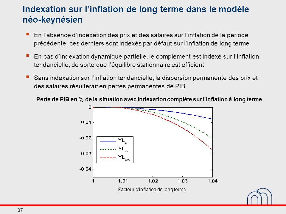 37 Indexation sur linflation de long terme dans le modèle néo-keynésien En labsence dindexation des prix et des salaires sur linflation de la période précédente, ces derniers sont indexés par défaut sur linflation de long terme En cas dindexation dynamique partielle, le complément est indexé sur linflation tendancielle, de sorte que léquilibre stationnaire est efficient Sans indexation sur linflation tendancielle, la dispersion permanente des prix et des salaires résulterait en pertes permanentes de PIB Perte de PIB en % de la situation avec indexation complète sur l inflation à long terme Facteur d inflation de long terme