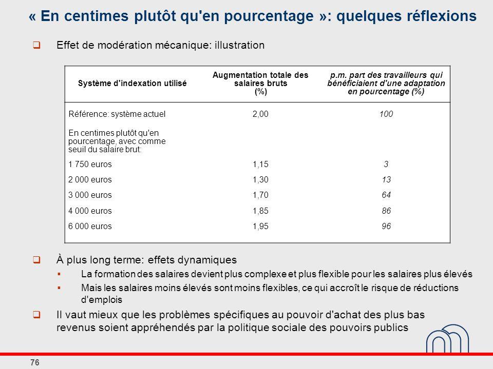 « En centimes plutôt qu en pourcentage »: quelques réflexions 76 Système d indexation utilisé Augmentation totale des salaires bruts (%) p.m.