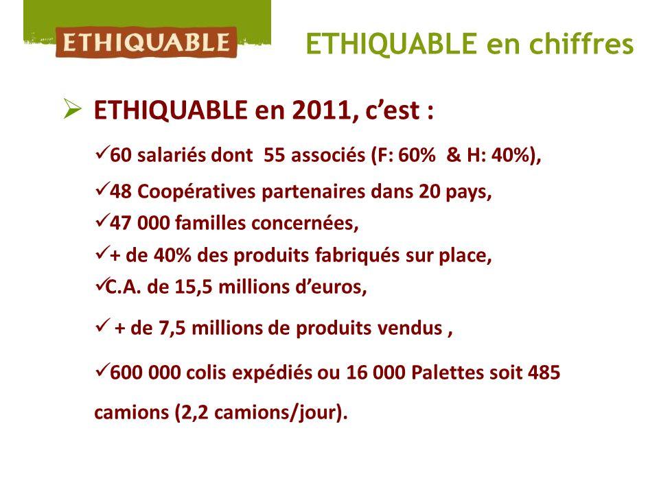 ETHIQUABLE en 2011, cest : 60 salariés dont 55 associés (F: 60% & H: 40%), 48 Coopératives partenaires dans 20 pays, 47 000 familles concernées, + de
