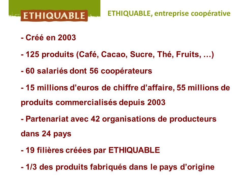 ETHIQUABLE, entreprise coopérative - Créé en 2003 - 125 produits (Café, Cacao, Sucre, Thé, Fruits, …) - 60 salariés dont 56 coopérateurs - 15 millions