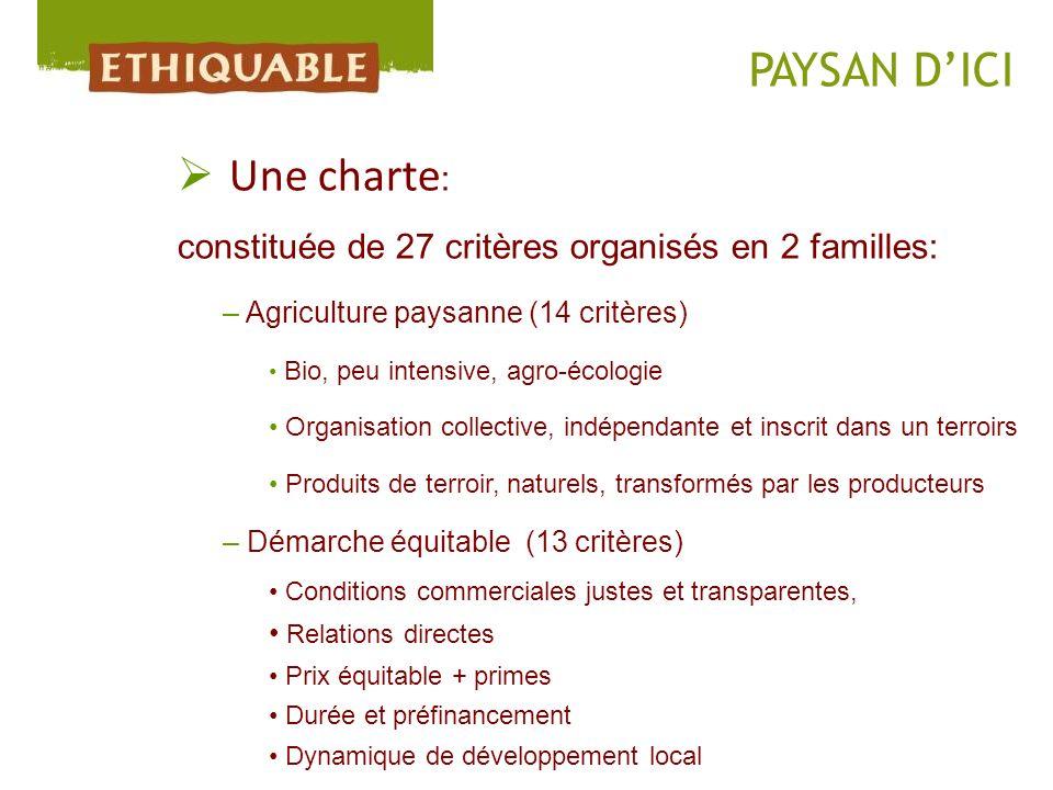 Une charte : constituée de 27 critères organisés en 2 familles: – Agriculture paysanne (14 critères) Bio, peu intensive, agro-écologie Organisation co