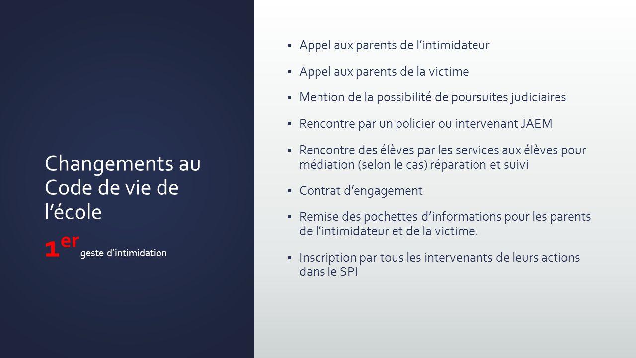 Changements au Code de vie de lécole Appel aux parents de lintimidateur Appel aux parents de la victime Mention de la possibilité de poursuites judici