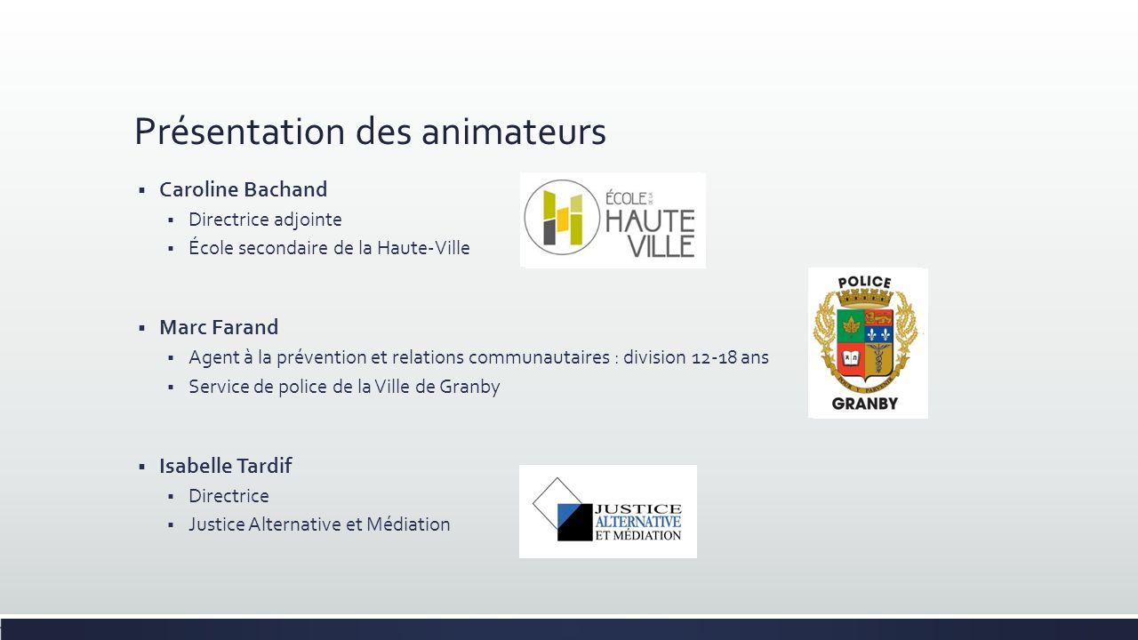 Présentation des animateurs Caroline Bachand Directrice adjointe École secondaire de la Haute-Ville Marc Farand Agent à la prévention et relations com