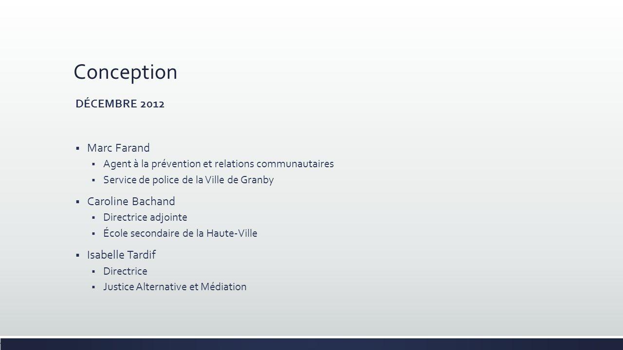 Conception DÉCEMBRE 2012 Marc Farand Agent à la prévention et relations communautaires Service de police de la Ville de Granby Caroline Bachand Direct