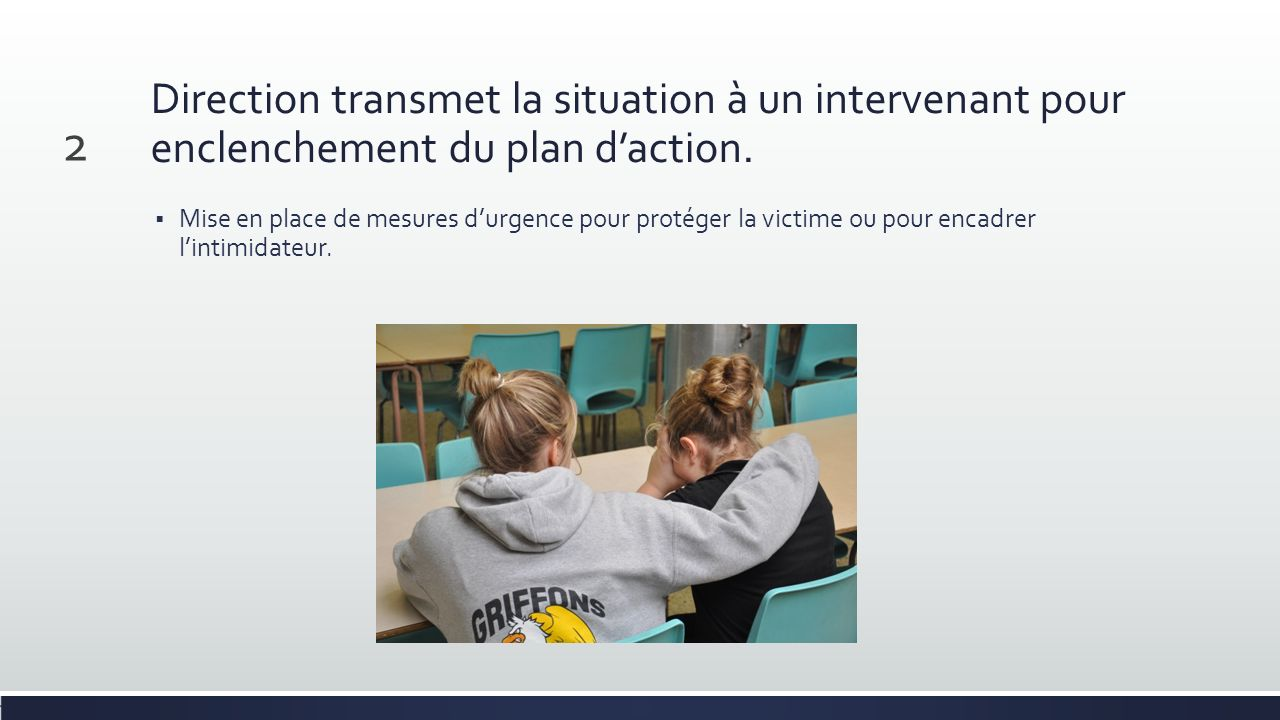 Direction transmet la situation à un intervenant pour enclenchement du plan daction.