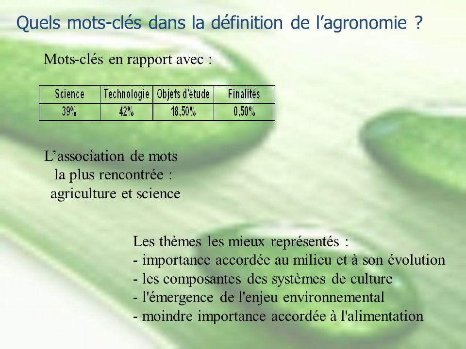 Quels mots-clés dans la définition de lagronomie ? Les thèmes les mieux représentés : - importance accordée au milieu et à son évolution - les composa