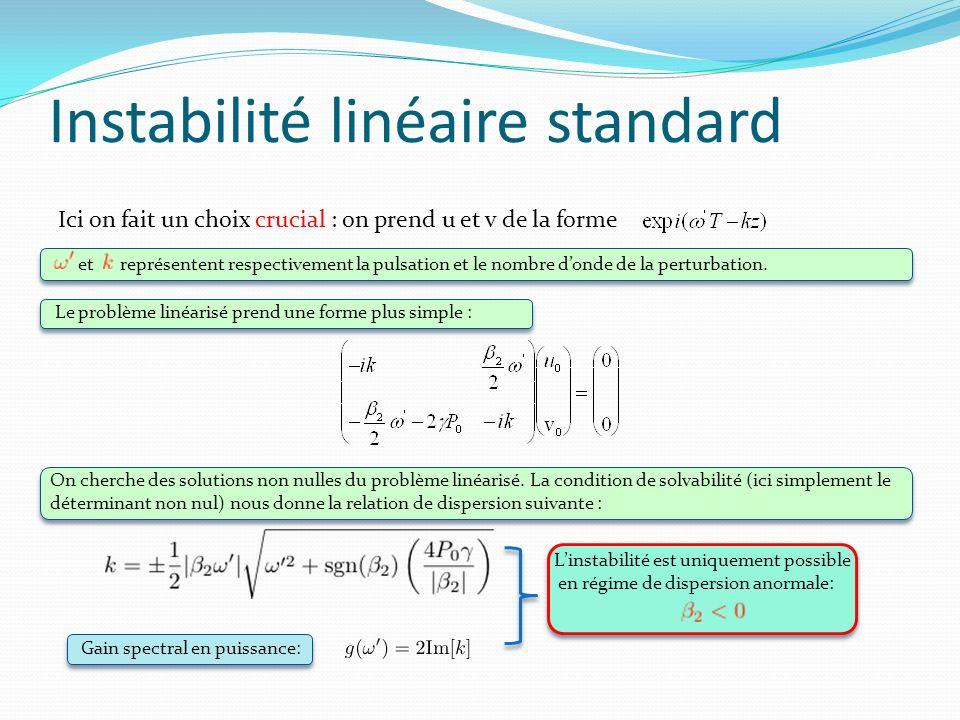 Instabilité linéaire standard On cherche des solutions non nulles du problème linéarisé. La condition de solvabilité (ici simplement le déterminant no