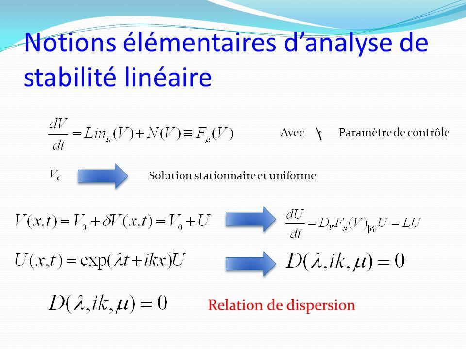 Notions élémentaires danalyse de stabilité linéaire AvecParamètre de contrôle Solution stationnaire et uniforme Relation de dispersion