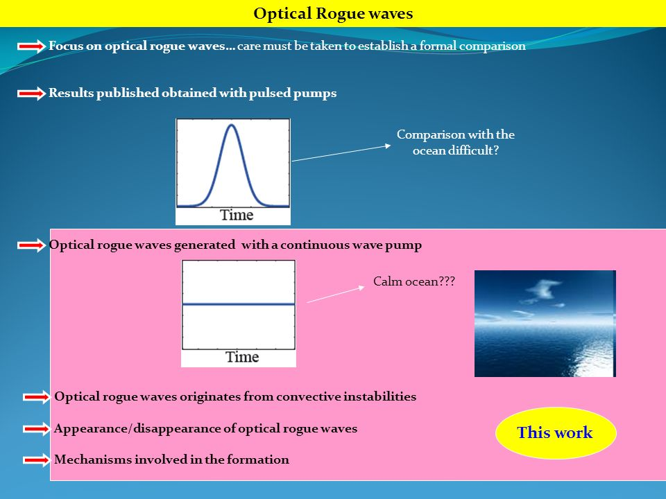 Optical Rogue waves Focus on optical rogue waves… care must be taken to establish a formal comparison Results published obtained with pulsed pumps Comparison with the ocean difficult.