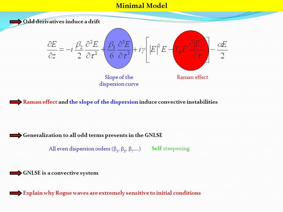 Minimal Model Odd derivatives induce a drift Slope of the dispersion curve Raman effect Raman effect and the slope of the dispersion induce convective