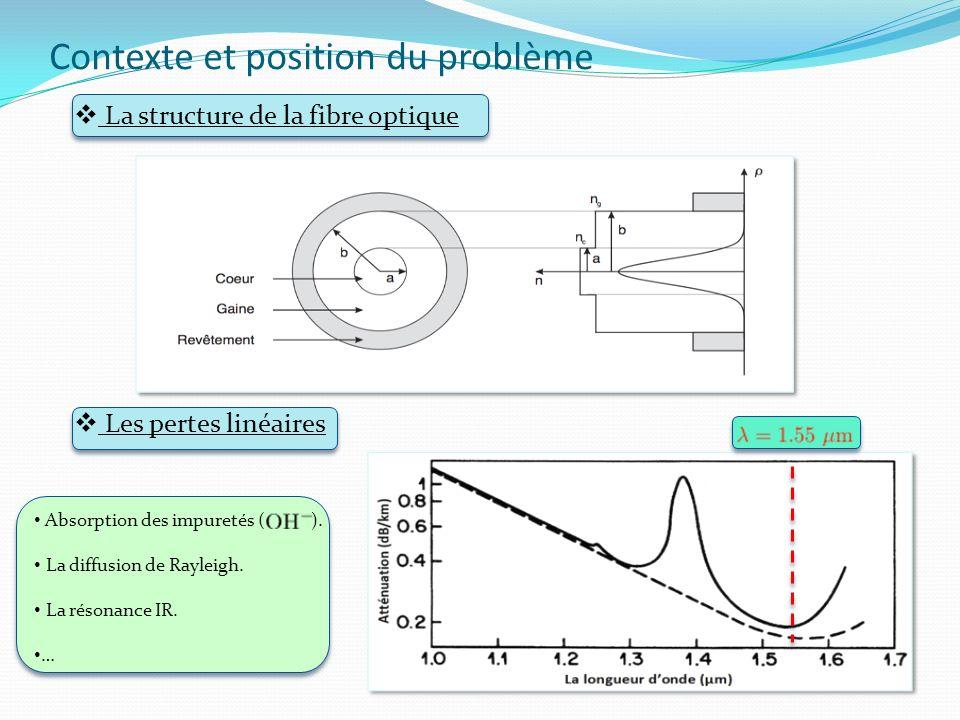 Contexte et position du problème La structure de la fibre optique Les pertes linéaires Absorption des impuretés ( ). La diffusion de Rayleigh. La réso