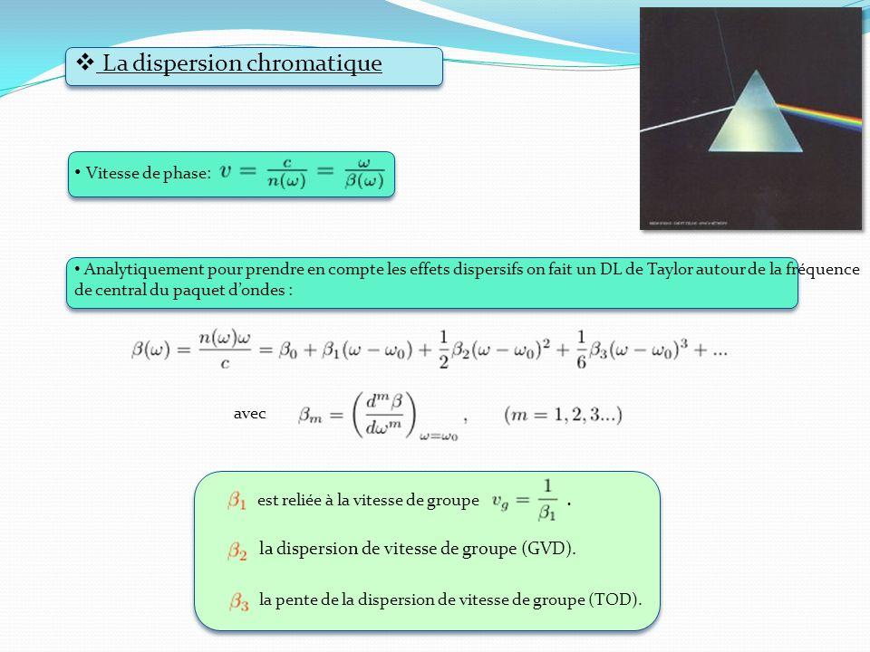 avec La dispersion chromatique Vitesse de phase: Analytiquement pour prendre en compte les effets dispersifs on fait un DL de Taylor autour de la fréq