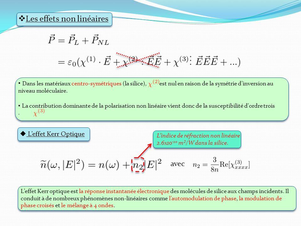 avec Les effets non linéaires Leffet Kerr Optique Leffet Kerr optique est la réponse instantanée électronique des molécules de silice aux champs incid