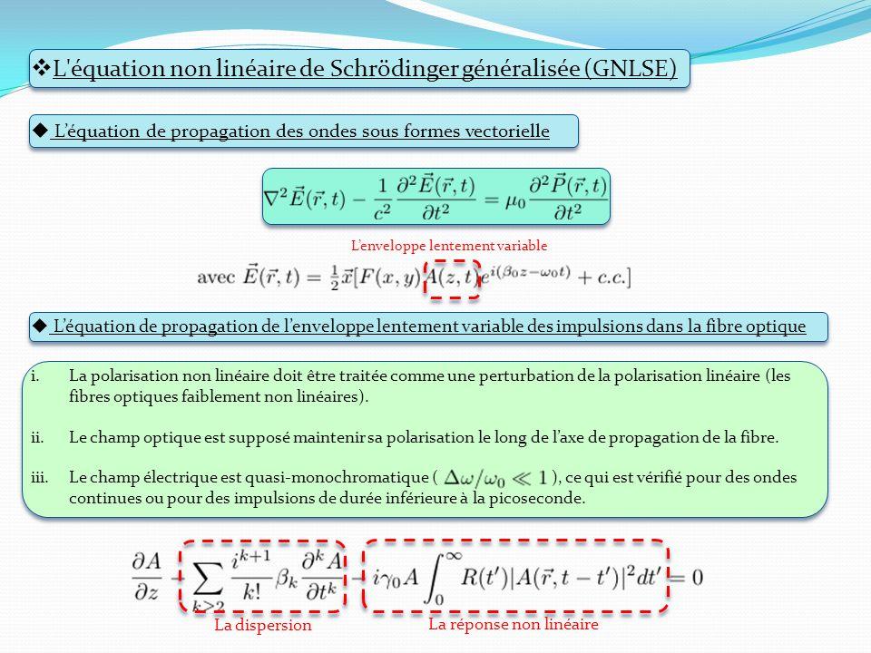 L'équation non linéaire de Schrödinger généralisée (GNLSE) Léquation de propagation des ondes sous formes vectorielle Léquation de propagation de lenv