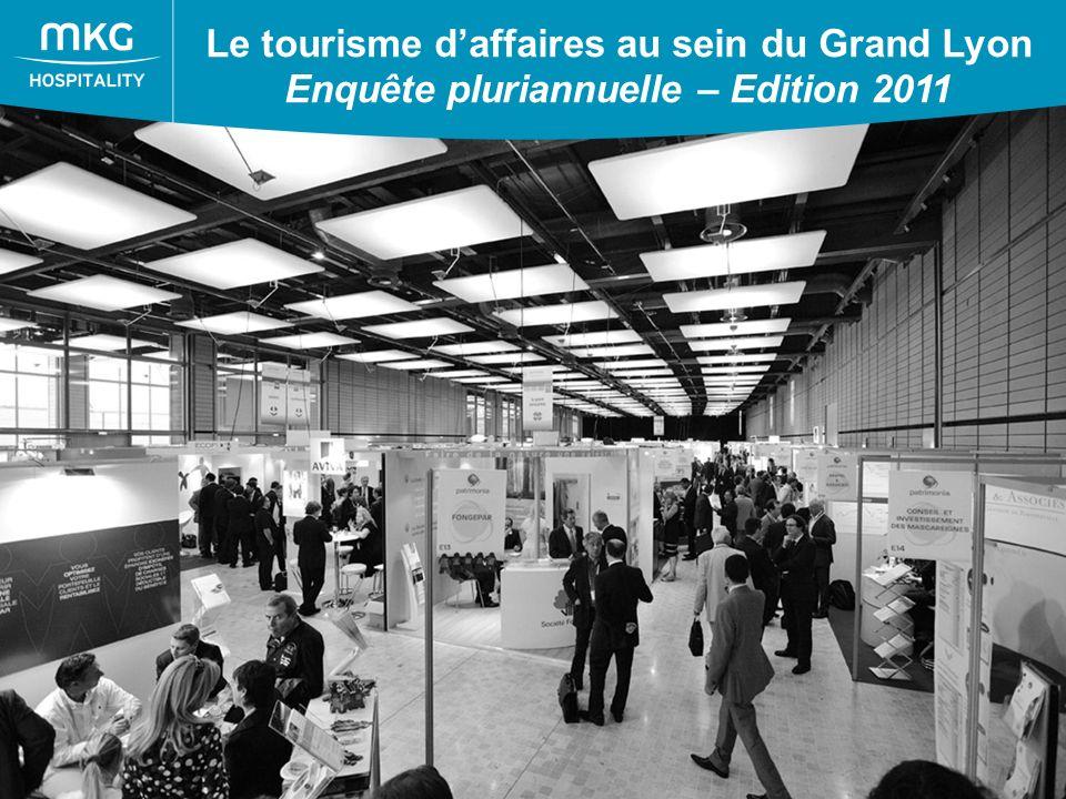 52 Synthèse – Fréquentation 2011 Le Grand Lyon dans son ensemble a accueilli 2,8 millions de journées-participants en 2011 (estimation globale après redressement sur la base des données de léchantillon 2011 et un recensement exhaustif des m² disponibles au sein du Grand Lyon).