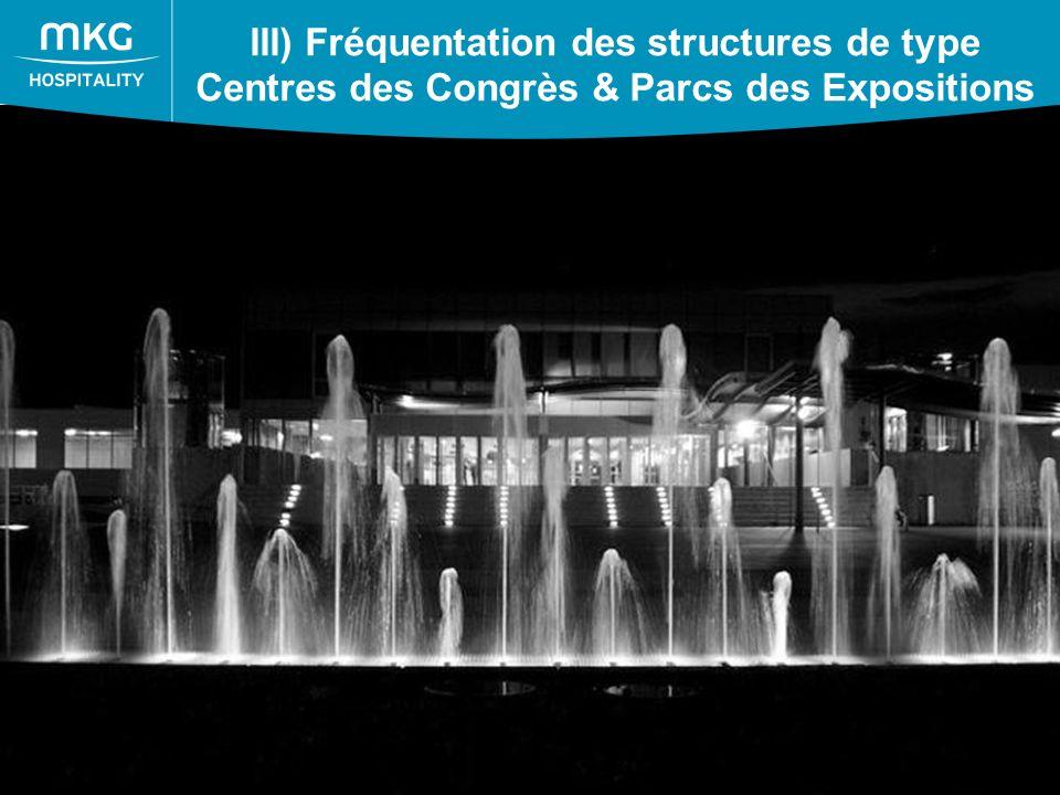 30 III) Fréquentation des structures de type Centres des Congrès & Parcs des Expositions