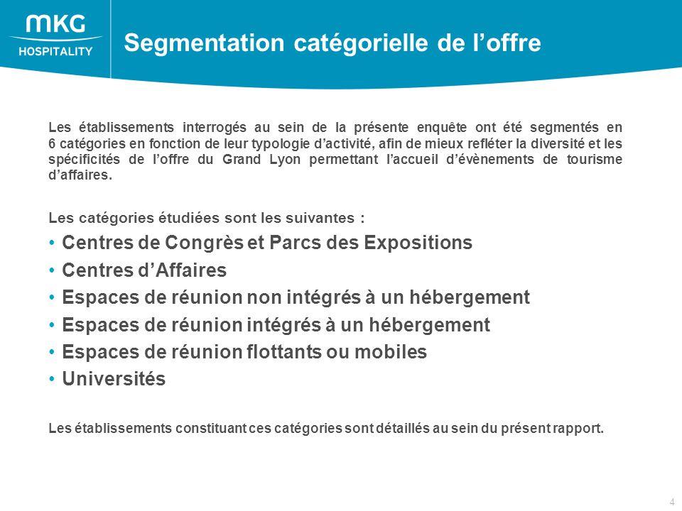 4 Les établissements interrogés au sein de la présente enquête ont été segmentés en 6 catégories en fonction de leur typologie dactivité, afin de mieux refléter la diversité et les spécificités de loffre du Grand Lyon permettant laccueil dévènements de tourisme daffaires.