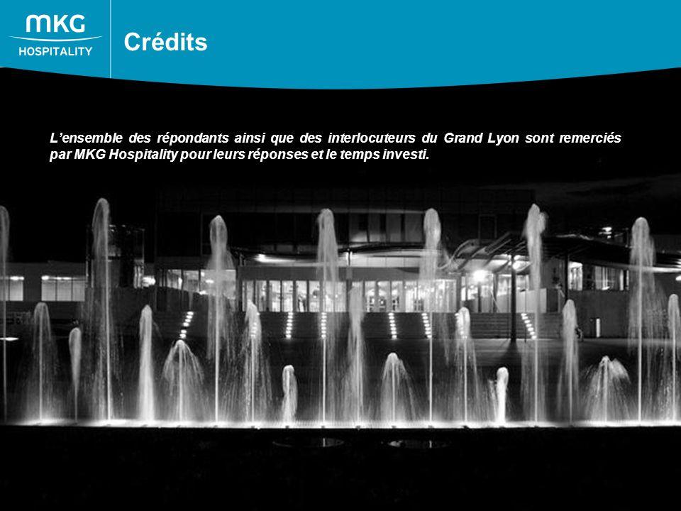 65 Crédits Lensemble des répondants ainsi que des interlocuteurs du Grand Lyon sont remerciés par MKG Hospitality pour leurs réponses et le temps investi.