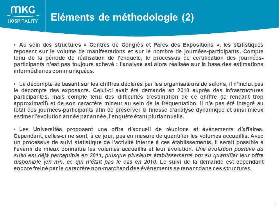 48 V) Fréquentation tourisme daffaires 2011 du Grand Lyon
