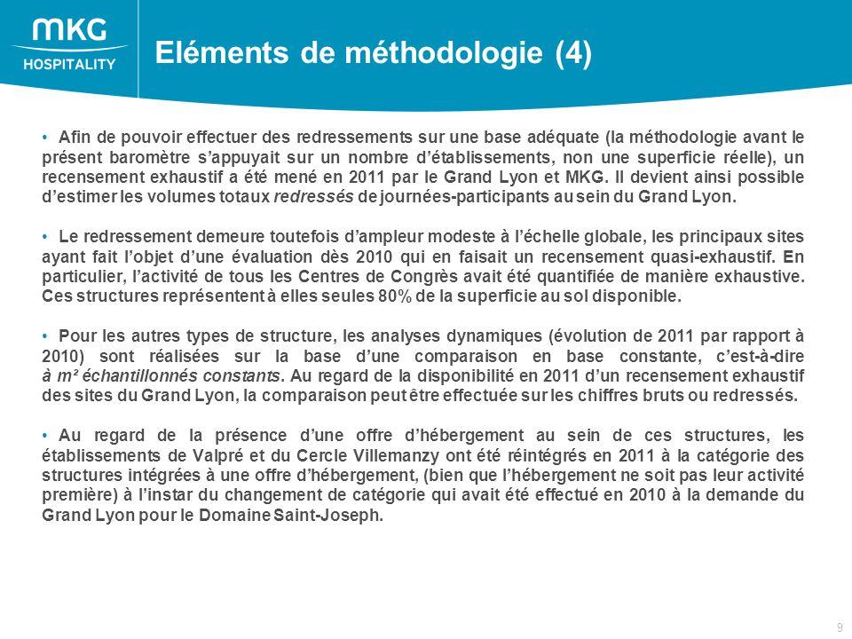 9 Afin de pouvoir effectuer des redressements sur une base adéquate (la méthodologie avant le présent baromètre sappuyait sur un nombre détablissements, non une superficie réelle), un recensement exhaustif a été mené en 2011 par le Grand Lyon et MKG.