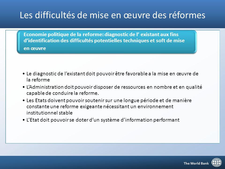 Les difficultés de mise en œuvre des réformes Le diagnostic de lexistant doit pouvoir être favorable a la mise en œuvre de la reforme LAdministration doit pouvoir disposer de ressources en nombre et en qualité capable de conduire la reforme.